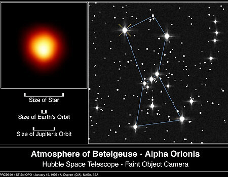 Betelgeuse's position in the constellation Orion
